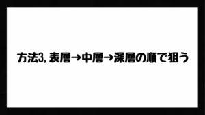 h3見出し5「方法3,表層→中層→深層の順で狙う」の装飾画像